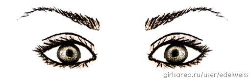 Близко посаженные глаза - фото